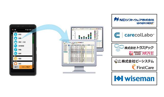 介護記録ソフト連携で業務効率UP
